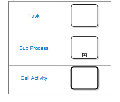 Activity_basic