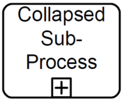 sub-process-object-collapsed